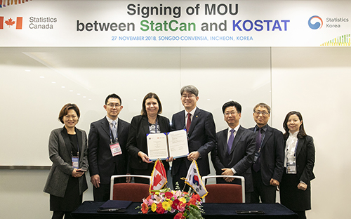 Signing of MOU Between StatCan and KOSTAT